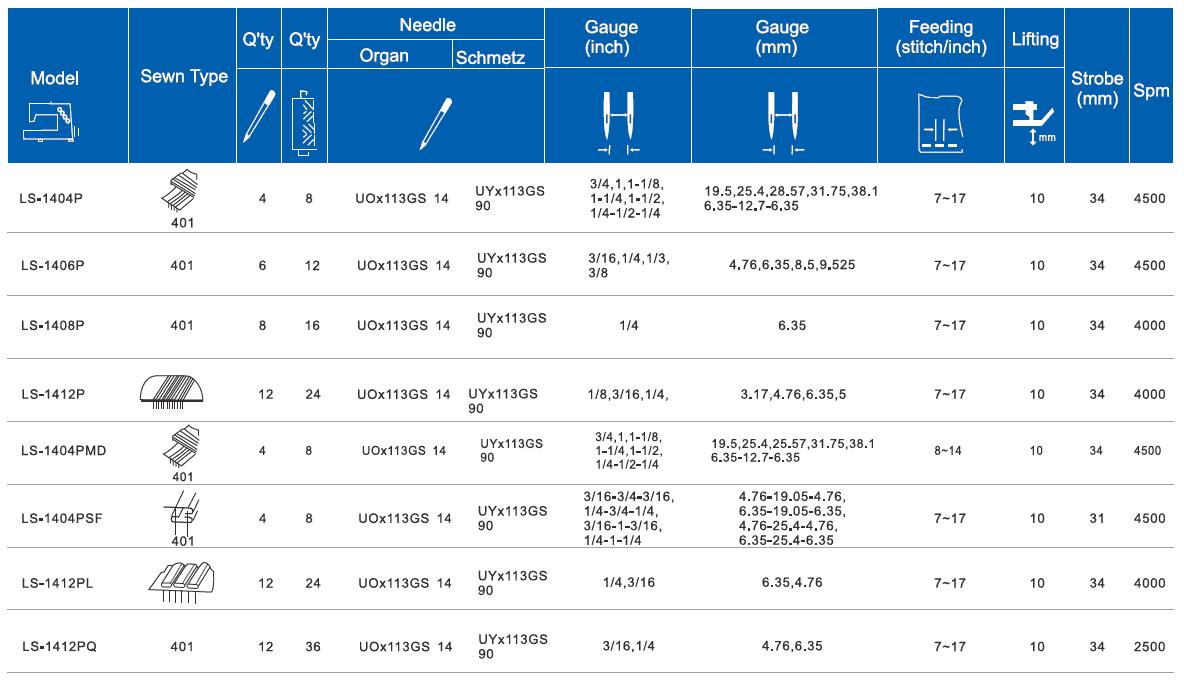multi needle Masina de cusut cu 12 ace si 24 ate LS 1412P